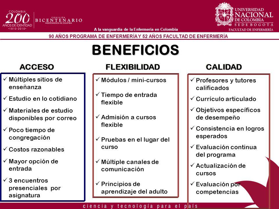 BENEFICIOS ACCESO FLEXIBILIDAD CALIDAD Múltiples sitios de enseñanza
