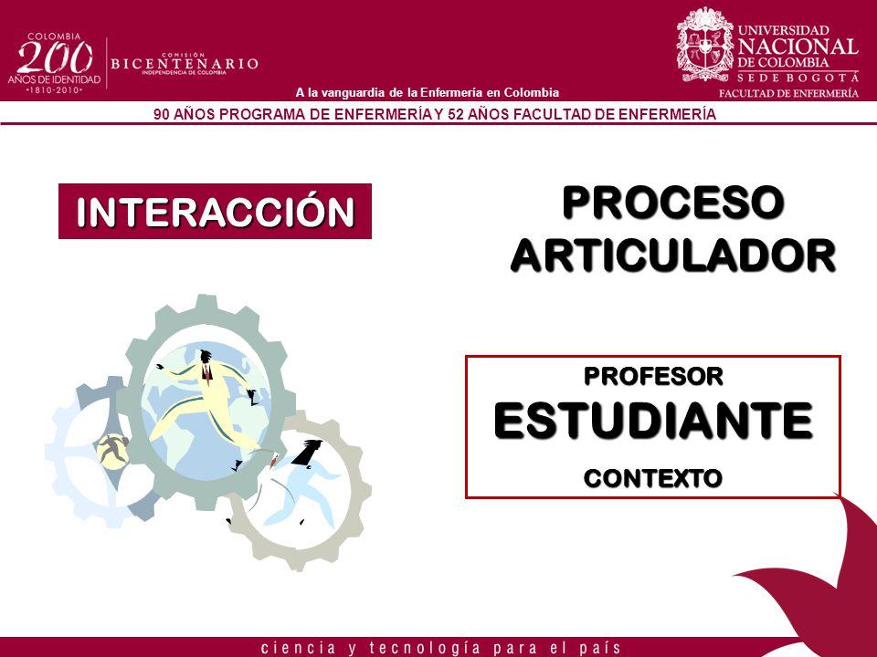 PROCESO ARTICULADOR INTERACCIÓN PROFESOR ESTUDIANTE CONTEXTO