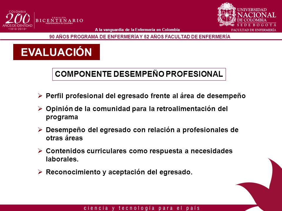 EVALUACIÓN COMPONENTE DESEMPEÑO PROFESIONAL