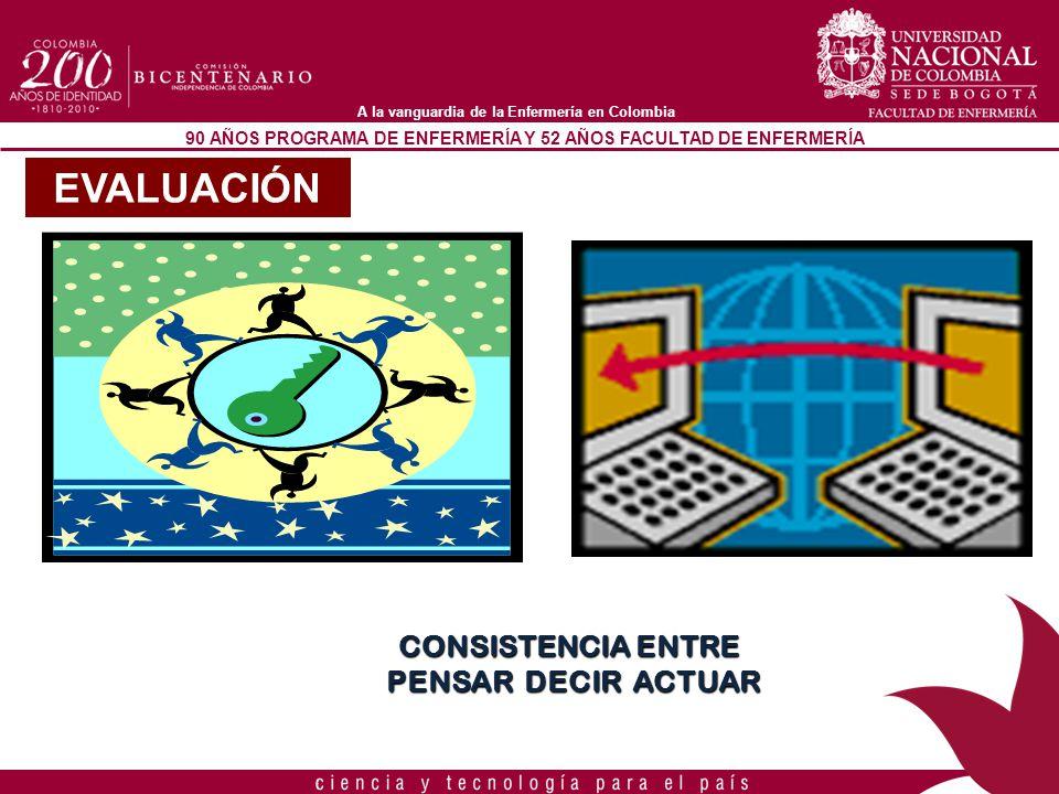EVALUACIÓN CONSISTENCIA ENTRE PENSAR DECIR ACTUAR