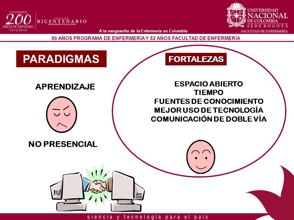 PARADIGMAS FORTALEZAS APRENDIZAJE NO PRESENCIAL ESPACIO ABIERTO TIEMPO