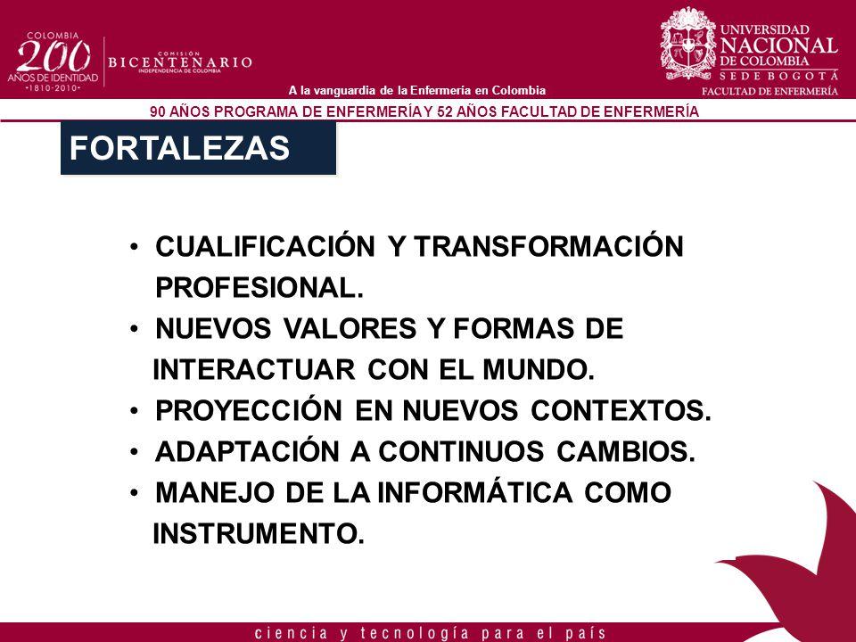 FORTALEZAS CUALIFICACIÓN Y TRANSFORMACIÓN PROFESIONAL.