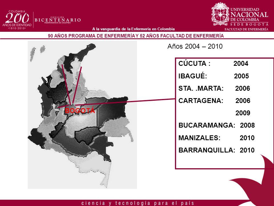 Años 2004 – 2010 CÚCUTA : 2004. IBAGUÉ: 2005. STA. .MARTA: 2006. CARTAGENA: 2006.