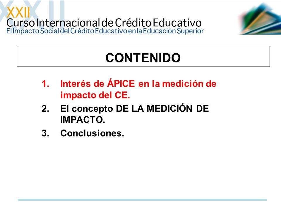 CONTENIDO Interés de ÁPICE en la medición de impacto del CE.