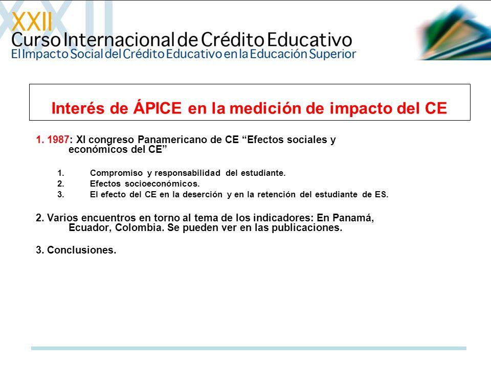 Interés de ÁPICE en la medición de impacto del CE