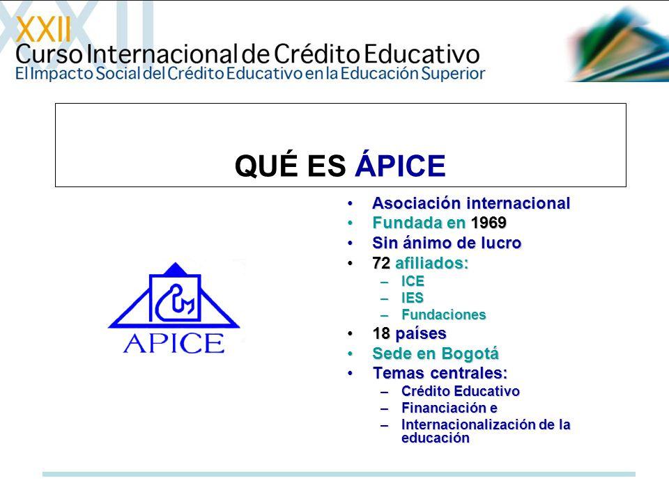 QUÉ ES ÁPICE Asociación internacional Fundada en 1969
