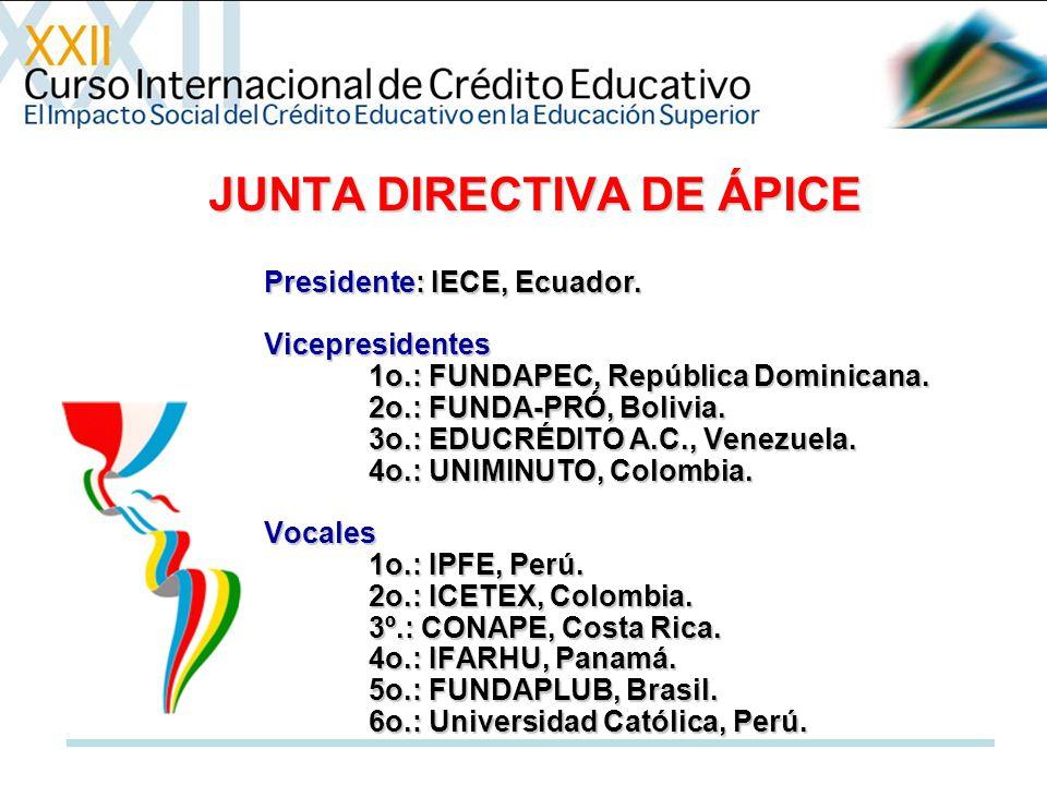 JUNTA DIRECTIVA DE ÁPICE