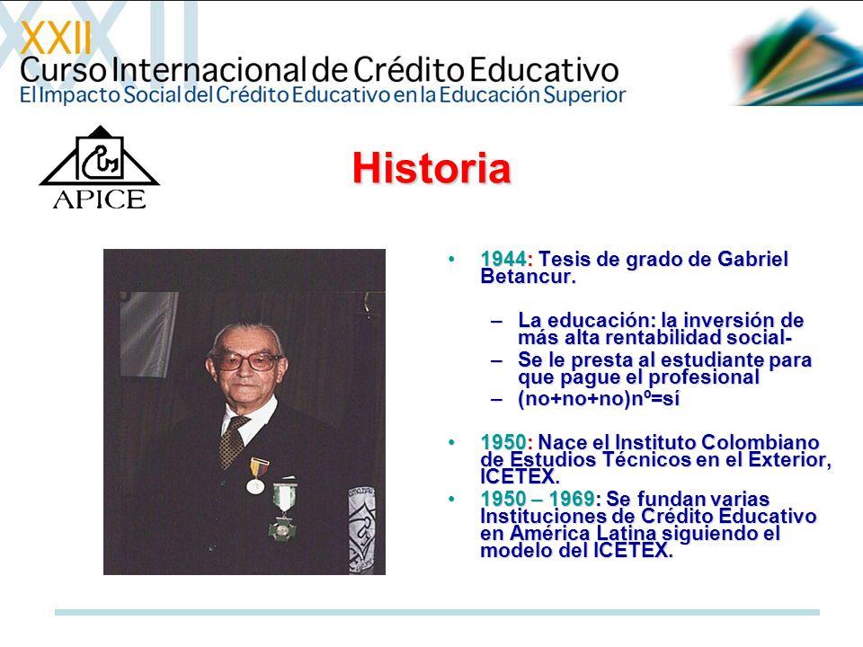 Historia 1944: Tesis de grado de Gabriel Betancur.