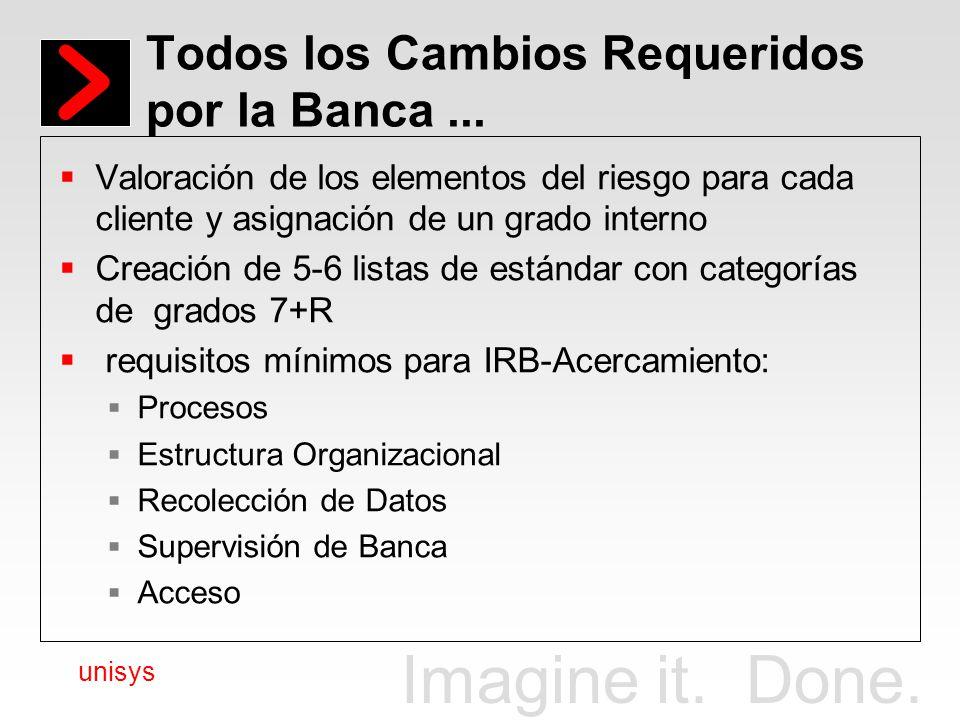 Todos los Cambios Requeridos por la Banca ...