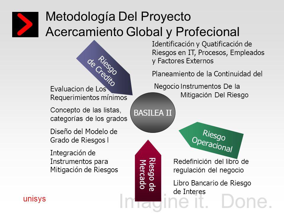 Metodología Del Proyecto Acercamiento Global y Profecional