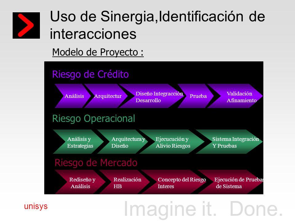 Uso de Sinergia,Identificación de interacciones