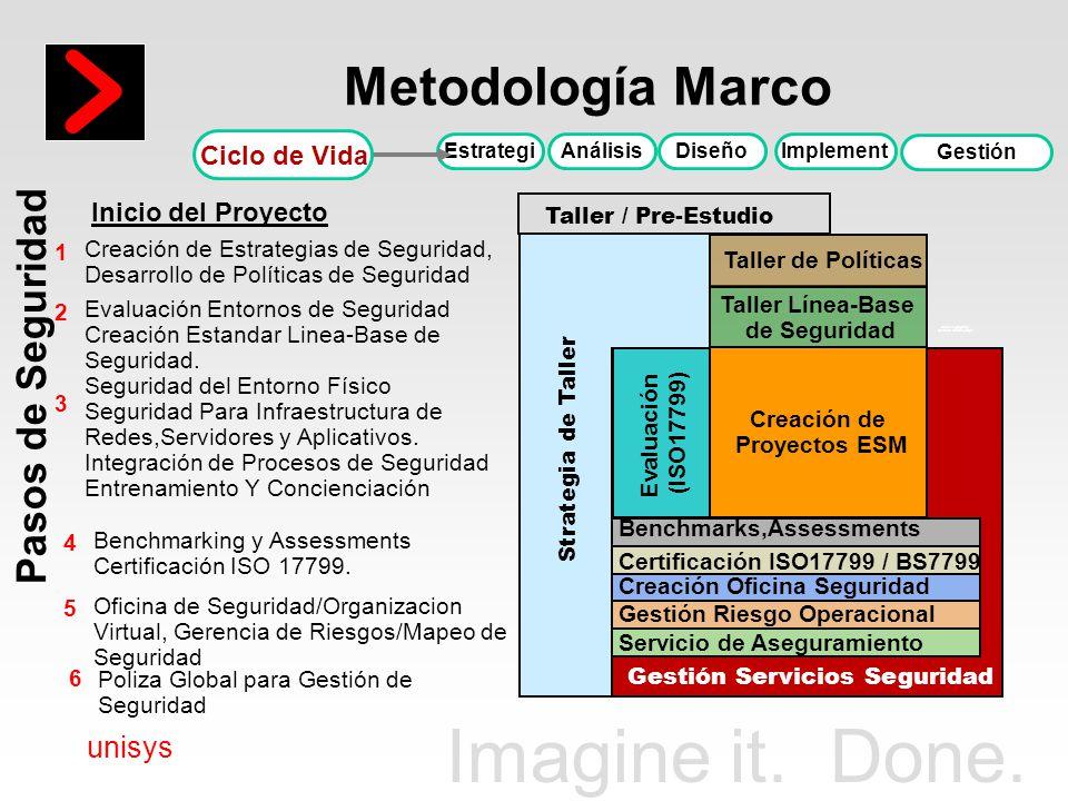 Metodología Marco Pasos de Seguridad Ciclo de Vida Inicio del Proyecto