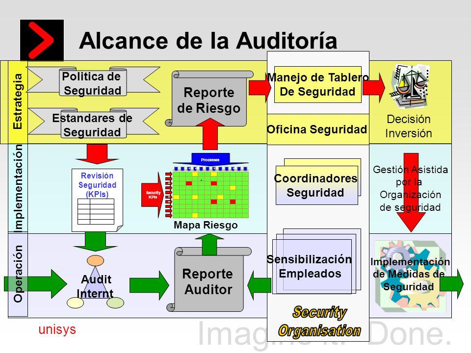 Alcance de la Auditoría