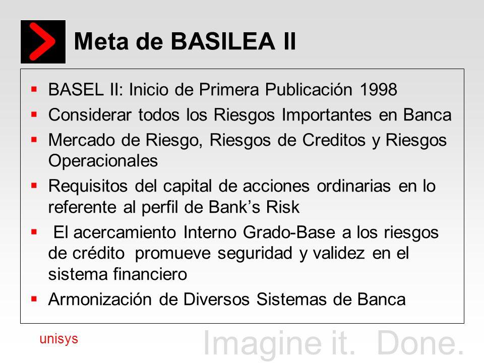 Meta de BASILEA II BASEL II: Inicio de Primera Publicación 1998