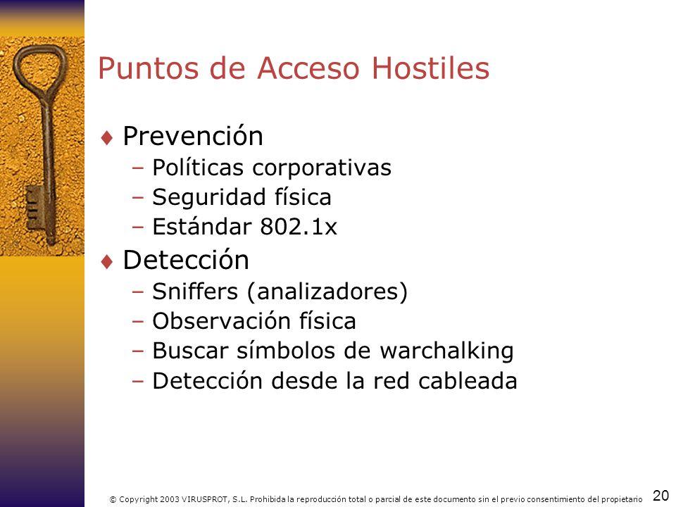 Puntos de Acceso Hostiles