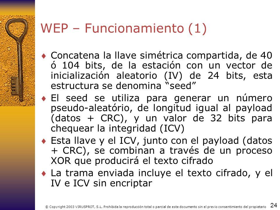 WEP – Funcionamiento (1)