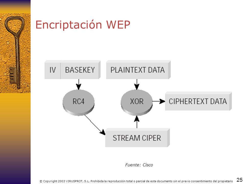 Encriptación WEP Fuente: Cisco