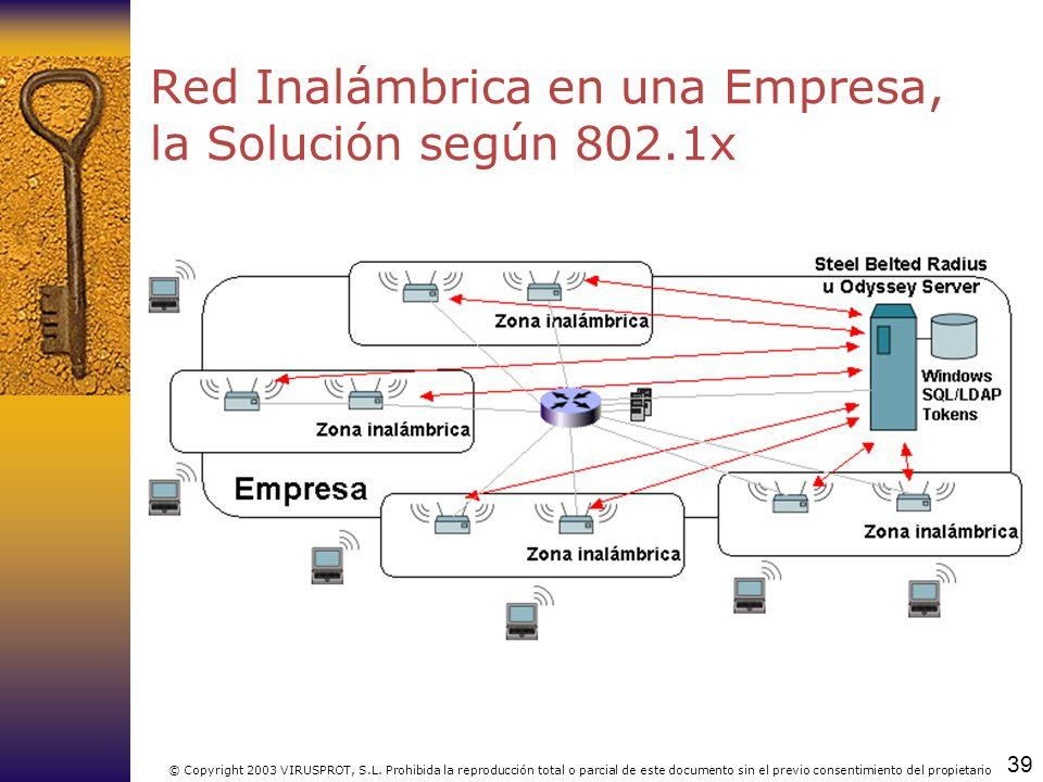 Red Inalámbrica en una Empresa, la Solución según 802.1x