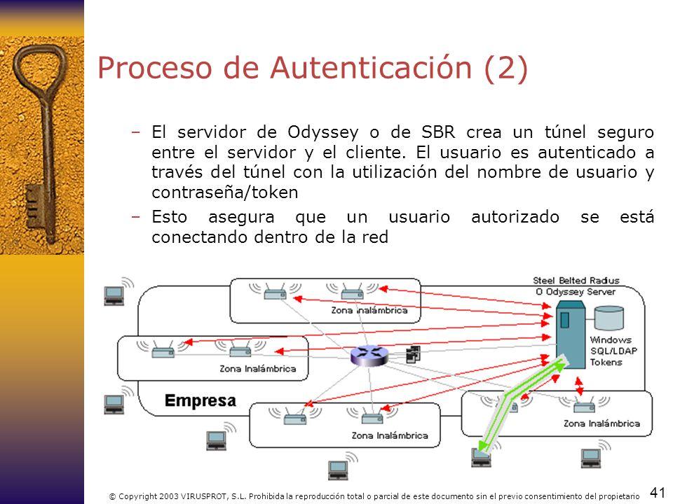 Proceso de Autenticación (2)