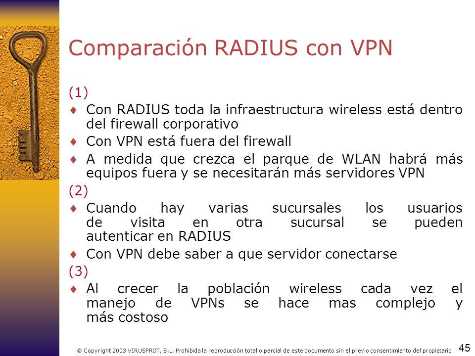 Comparación RADIUS con VPN