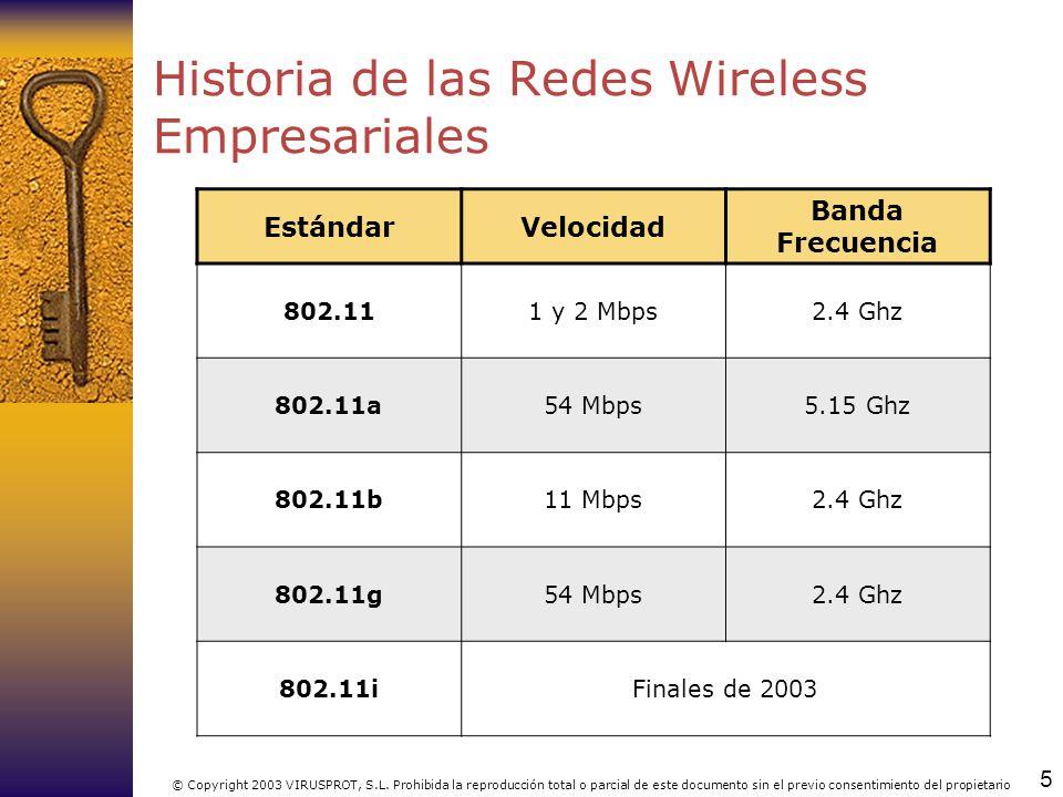 Historia de las Redes Wireless Empresariales