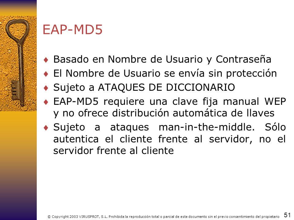 EAP-MD5 Basado en Nombre de Usuario y Contraseña