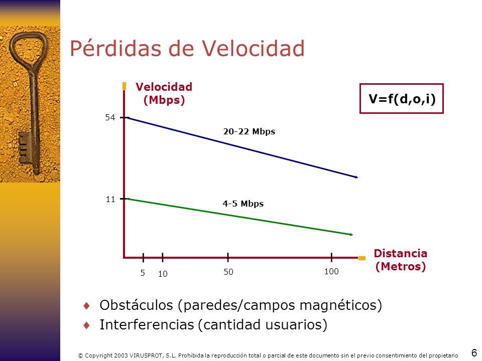 Pérdidas de Velocidad Obstáculos (paredes/campos magnéticos)