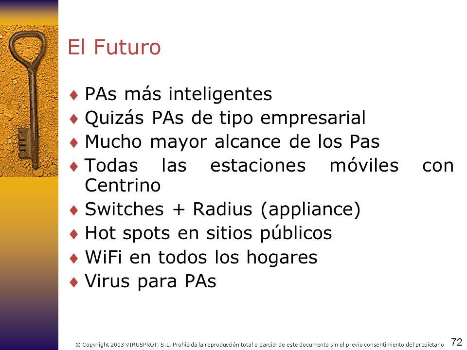 El Futuro PAs más inteligentes Quizás PAs de tipo empresarial