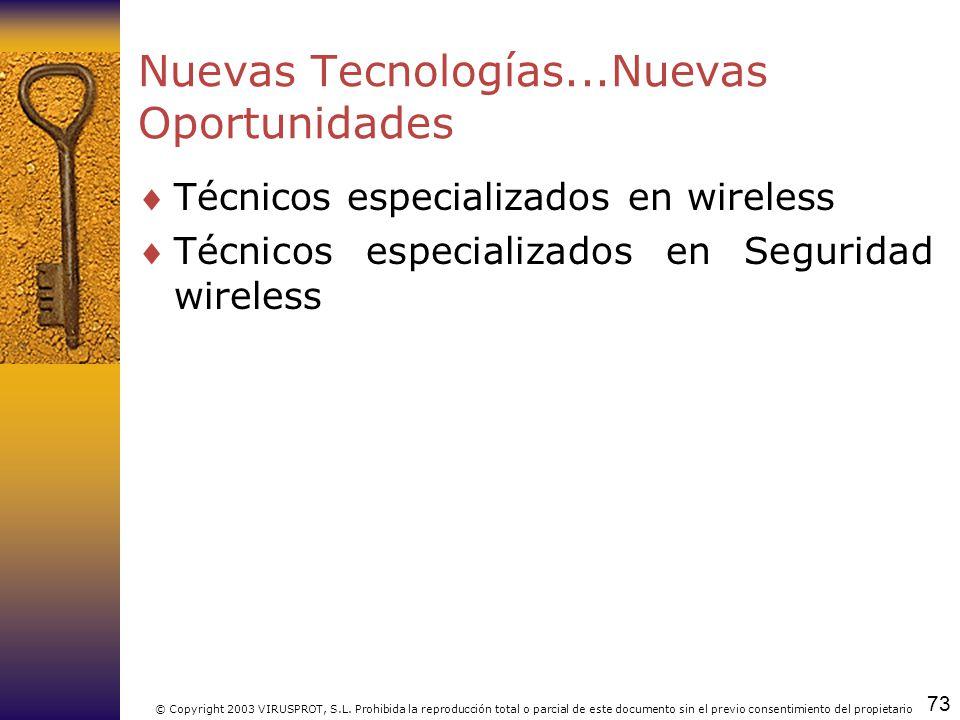 Nuevas Tecnologías...Nuevas Oportunidades