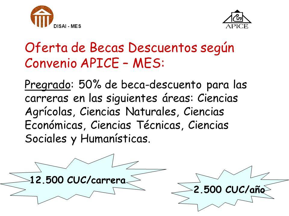 Oferta de Becas Descuentos según Convenio APICE – MES: