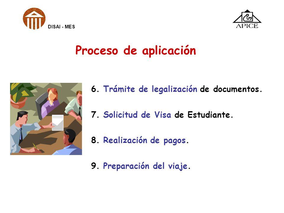 Proceso de aplicación 6. Trámite de legalización de documentos.