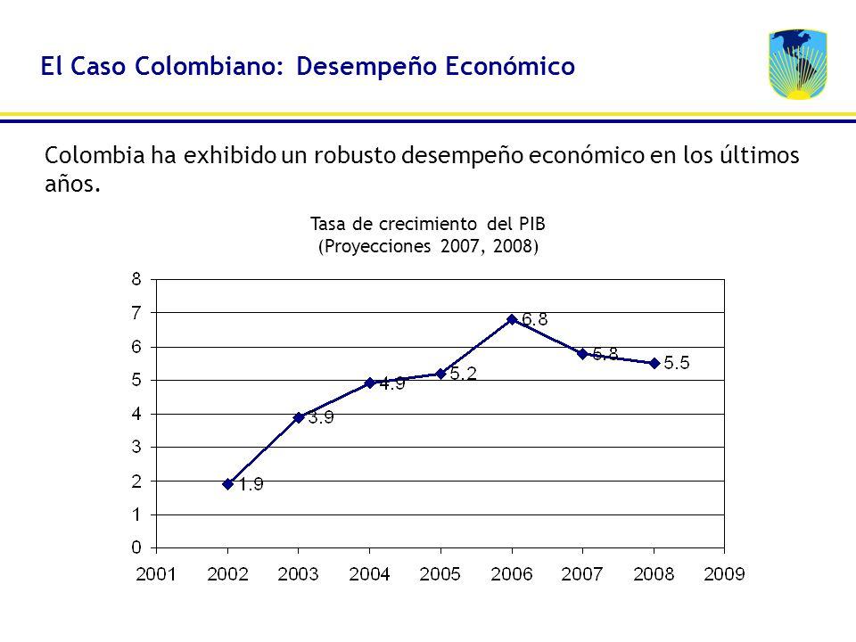 Tasa de crecimiento del PIB (Proyecciones 2007, 2008)