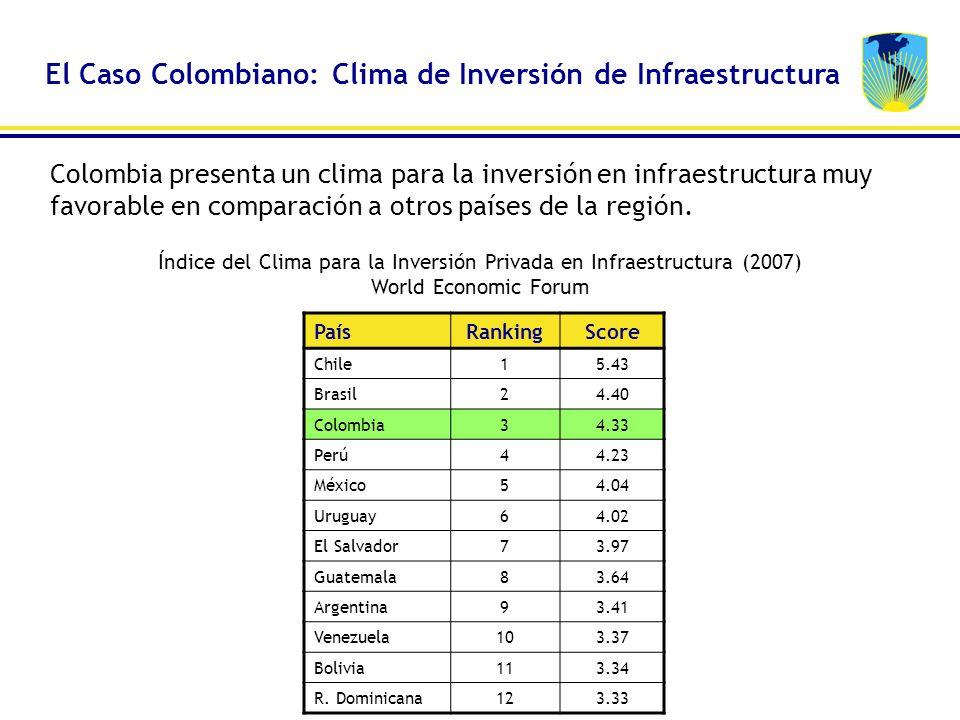 El Caso Colombiano: Clima de Inversión de Infraestructura