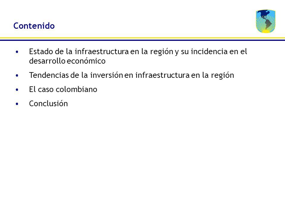 Contenido Estado de la infraestructura en la región y su incidencia en el desarrollo económico.