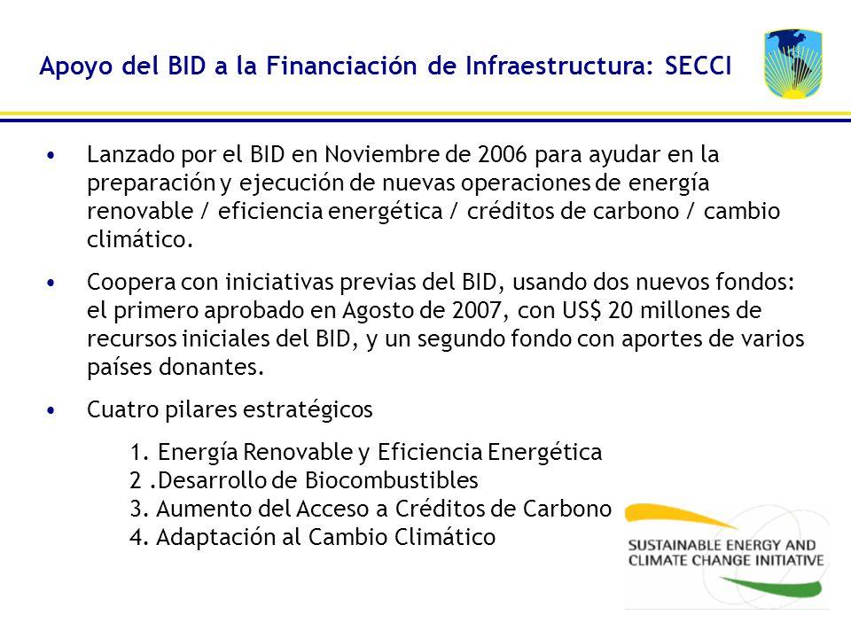 Apoyo del BID a la Financiación de Infraestructura: SECCI