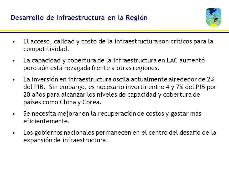 Desarrollo de Infraestructura en la Región