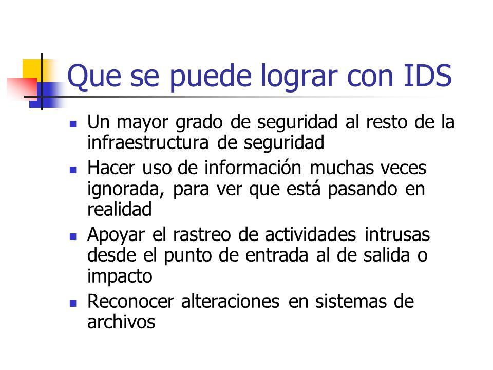 Que se puede lograr con IDS