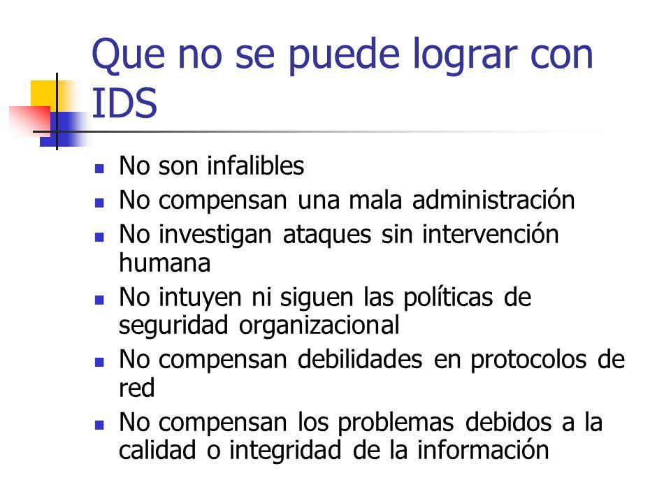 Que no se puede lograr con IDS