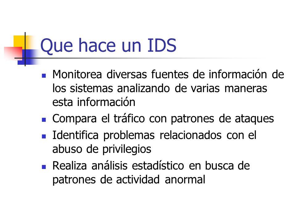 Que hace un IDS Monitorea diversas fuentes de información de los sistemas analizando de varias maneras esta información.