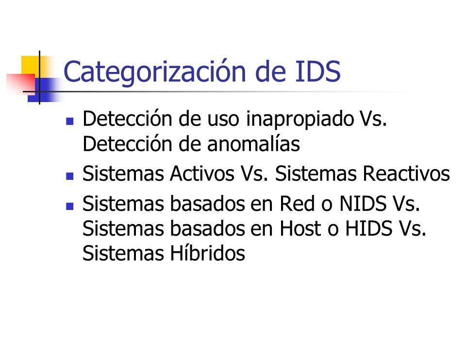 Categorización de IDS Detección de uso inapropiado Vs. Detección de anomalías. Sistemas Activos Vs. Sistemas Reactivos.