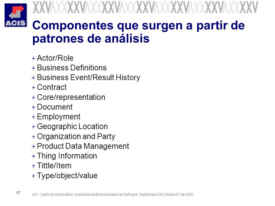 Componentes que surgen a partir de patrones de análisis
