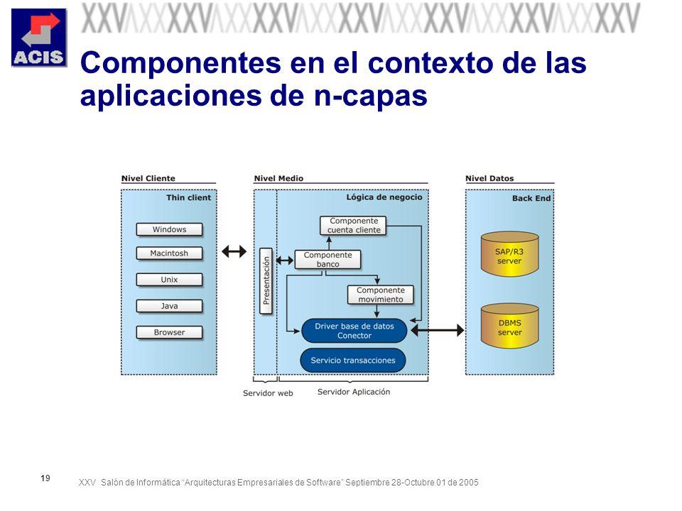 Componentes en el contexto de las aplicaciones de n-capas
