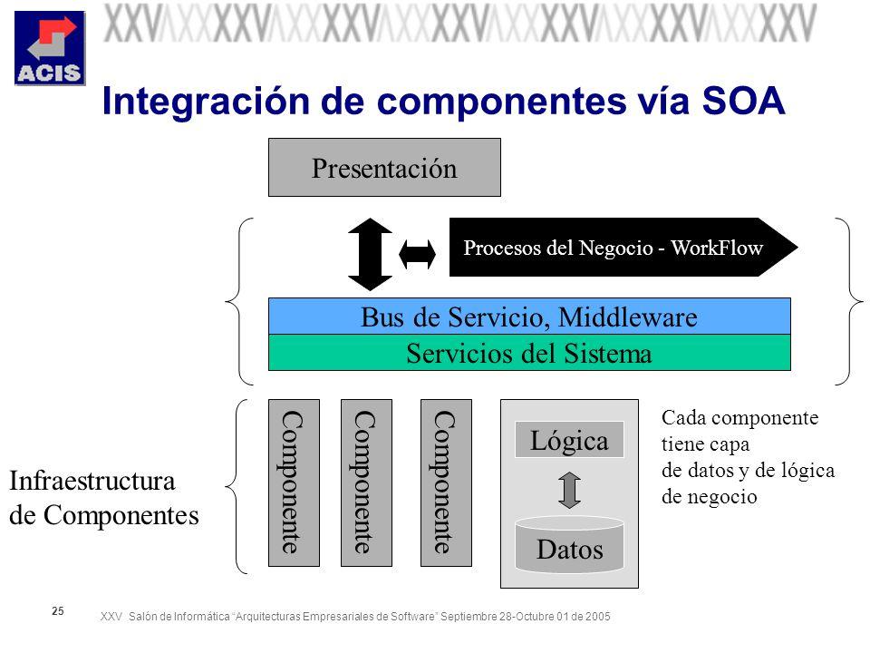 Integración de componentes vía SOA