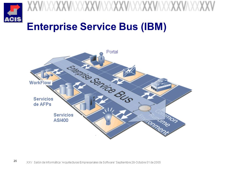 Enterprise Service Bus (IBM)