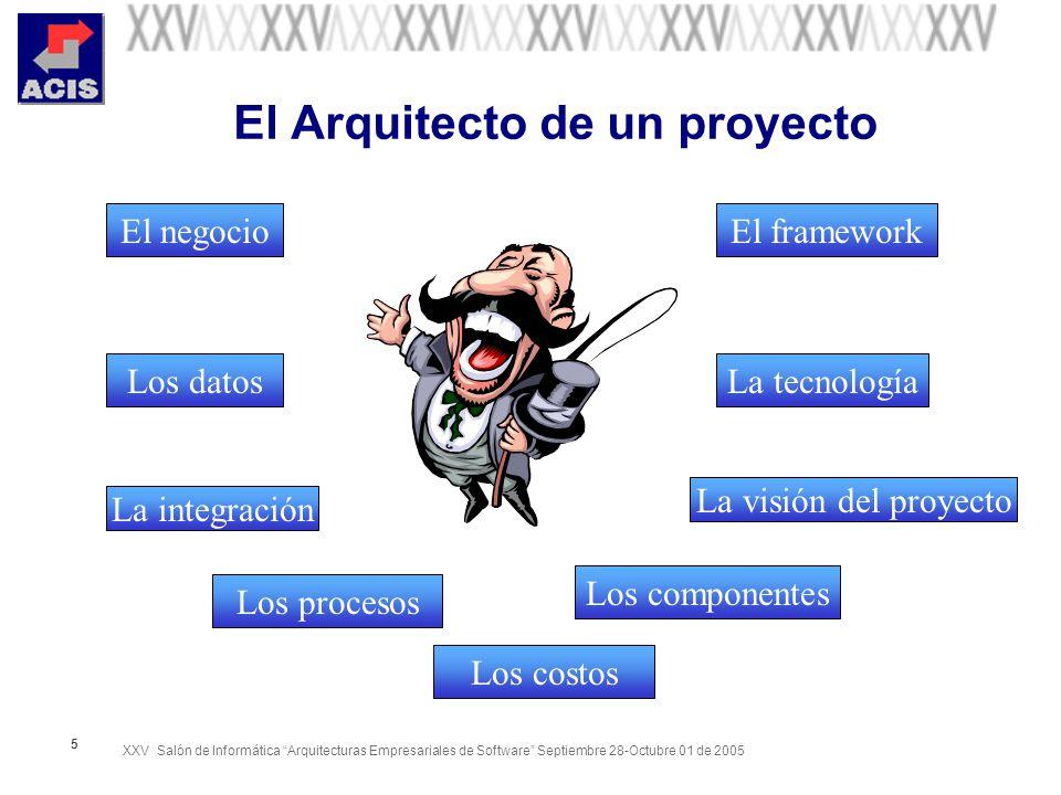 El Arquitecto de un proyecto