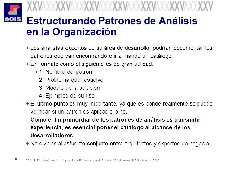 Estructurando Patrones de Análisis en la Organización