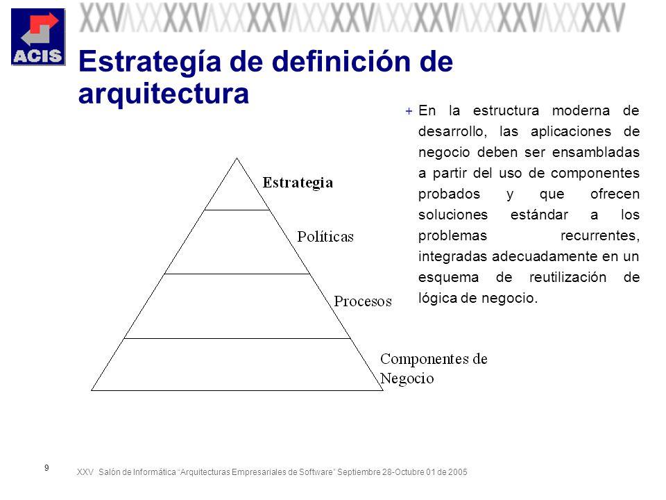 Estrategía de definición de arquitectura
