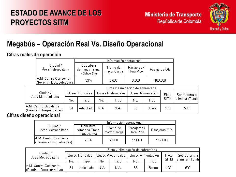 ESTADO DE AVANCE DE LOS PROYECTOS SITM