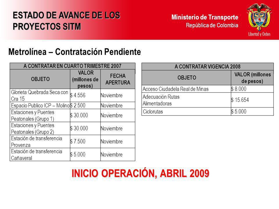INICIO OPERACIÓN, ABRIL 2009