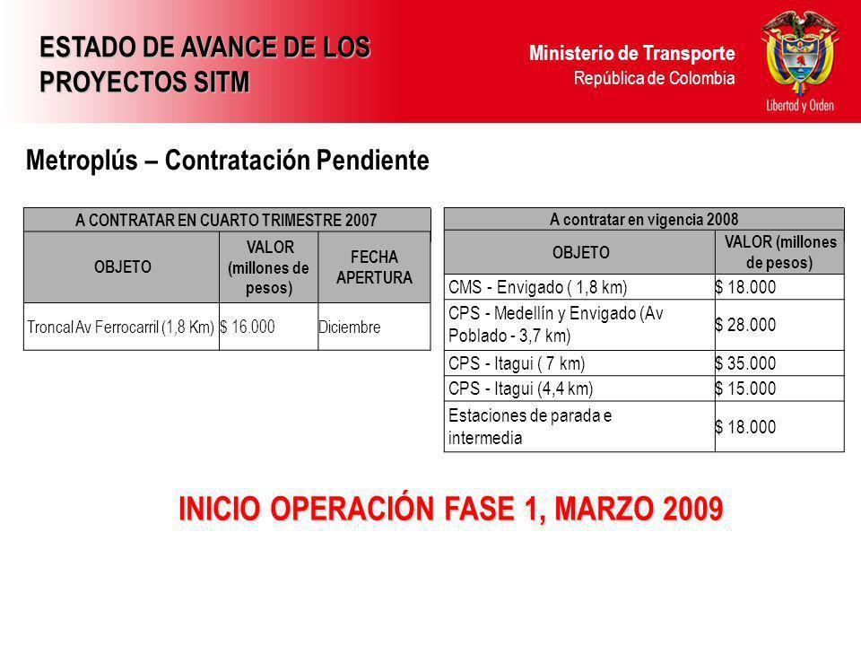 INICIO OPERACIÓN FASE 1, MARZO 2009